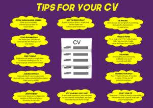 CV poster